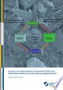 Korrosion von polykristallinem Aluminiumoxid (PCA) durch Metalljodidschmelzen sowie deren Benetzungseigenschaften