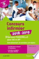 Concours Infirmier 2018-2019. Épreuve Passerelle Pour Aide-Soignant Et Auxiliaire de Puériculture