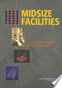 Midsize Facilities