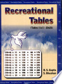 Recreational Tables