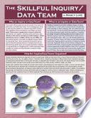 The Skillful Inquiry Data Team