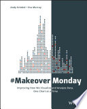 #MakeoverMonday : #makeovermonday offers inspiration and a giant...