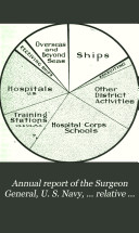 Annual report of the Surgeon General  U  S  Navy      relative to statistics of diseases and injuries in the United States Navy  1914 18