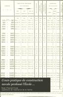 Cours pratique de construction navale professé l'École supérieure de maistrance de la marine: Doyère, C. Charpentage. Constructions en fer et en acier. 1897. [4], 475 p. incl. diagrs., 1 fold. talde