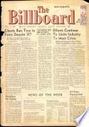 Apr 18, 1960