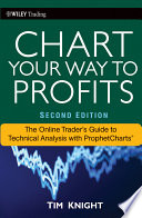 Chart Your Way To Profits