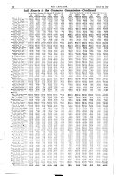 The Annalist