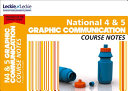 National 4/5 Graphic Communication Course Notes