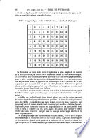Revue complémentaire des sciences appliquées à la médecine et pharmacie