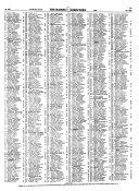 Haines San Mateo County Criss-cross Directory