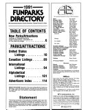 Funparks Directory