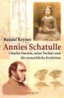 Annies Schatulle
