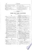 L Electricien  revue internationale de l   lectricit   et de ses applications