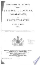 Statistical Tables Relating to British Self governing Dominions  Crown Colonies  Possessions  and Protectorates Book PDF