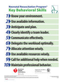 Neonatal Resuscitation Program Behavioral Skills Poster PDF