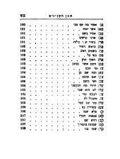 קובץ חכמת הראב״ע: שיריו ומליצותיו, חידותיו ומכתמיו עם תולדתו, מבואים, תקונים והערות, כרך 1