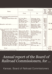 Annual Report of the Board of Railroad Commissioners, for the Year Ending ...: Issue 15