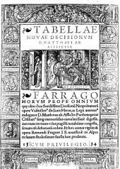 Tabellae novae decisionum D. Matthaei ab Afflictis. Farrago horum prope omnium que ... D. Matthaeus ab Afflictis... digessit, iam nunc... congesta... opera Remundi Fragrier...