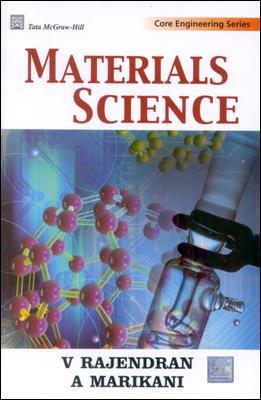 Materials Sc