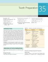 Textbook of Prosthodontics PDF