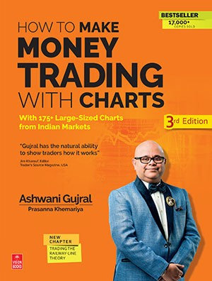 How To Make Money Trading With Charts 2nd Edition With A New Chapter