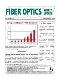Fiber Optics Weekly Update 12-03-10