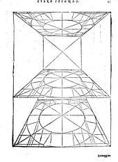 Tutte l'opere d'architettura, et prospetiua, di Sebastiano Serlio bolognese, ... Con la aggiunta delle inuentioni di cinquanta porte, ... Diuiso in sette libri. Con vn'indice copiosissimo ... raccolto da m. Gio. Domenico Scamozzi vicentino. - Di nuouo ristampate, & con ogni diligenza corrette
