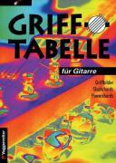 Grifftabelle f  r Gitarre PDF
