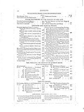 The poetical works of William Wordsworth, ed. with a critical memoir by W.M. Rossetti