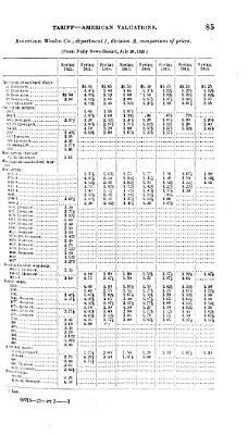 Tariff     Hearing     on H R  7456