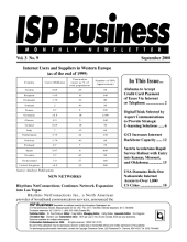 ISP Business Monthly Newsletter