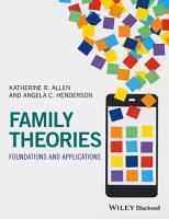 Family Theories PDF