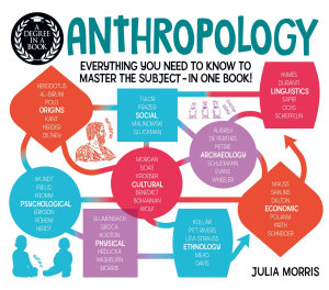 A Degree in a Book  Anthropology