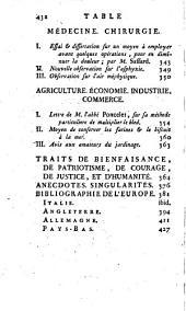 L'Esprit des journaux, françois et étrangers. Par une société de gens-de-lettres: Fevrier, 1781, Volume2