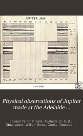 Physical Observations of Jupiter Made at the Adelaide Observatory