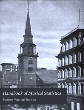 Handbook of Musical Statistics ...
