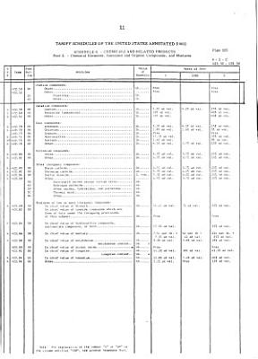 Supplement to Summary of Trade and Tariff Information