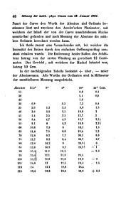 Sitzungsberichte der Königl. Bayerischen Akademie der Wissenschaften: Bände 1-2;Band 1861