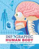 Infographic Human Body