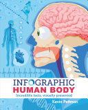 Infographic Human Body PDF