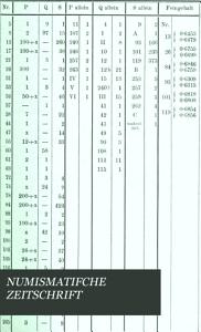 Numismatische Zeitschrift  herausg  und redigirt von C W  Huber  Mitredacteur  J  Karabacek PDF