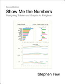 Show Me the Numbers