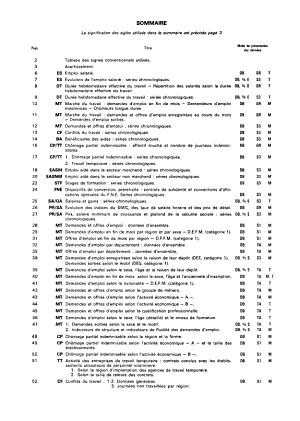 Boletin de Estadisticas Del Trabajo PDF
