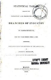 Statistical Tables: Exhibiting the Condition and Products of Certain Branches of Industry in Massachusetts, for the Year Ending April 1, 1837