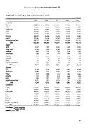 Prosiding Seminar Nasional Teknologi Peternakan dan Veteriner PDF
