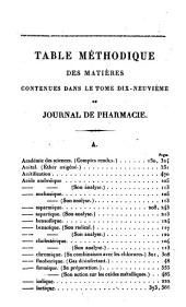Journal De Pharmacie