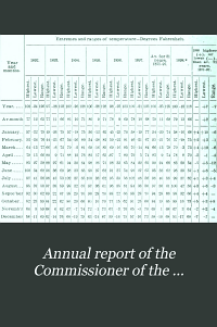 Annual report of the Commissioner of the Michigan Department of Health for the fiscal year ending     1899 PDF