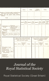 Journal of the Royal Statistical Society: Volume 68