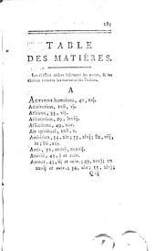 Maximes et réflexions morales, extraites de La Bruyere
