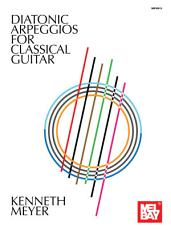 Diatonic Arpeggios for Classical Guitar PDF